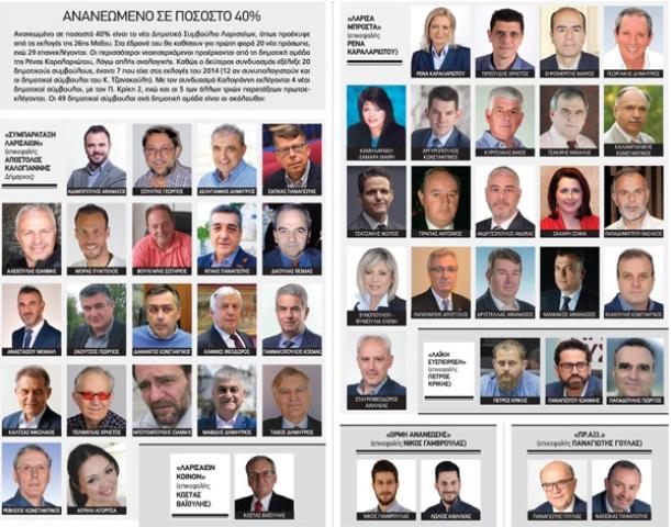 Αυτά είναι τα 20 νέα πρόσωπα στο Δημοτικό Συμβούλιο Λάρισας